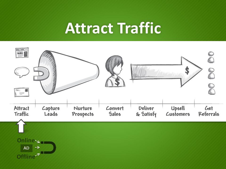 Attract Traffic Online Offline AD