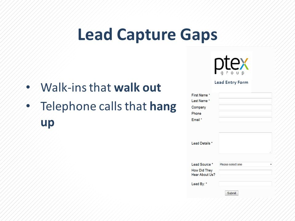 Lead Capture Gaps Lead Entry Form Walk-ins that walk out Telephone calls that hang up