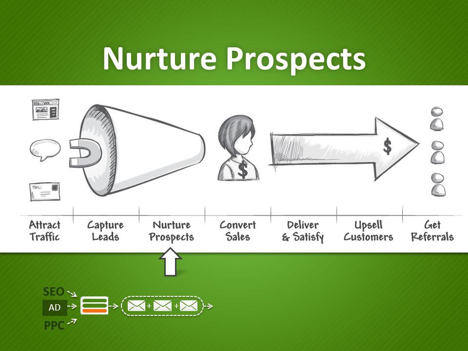 Nurture Prospects SEO PPC ++ AD