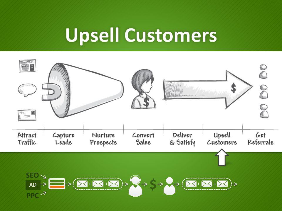 Upsell Customers SEO PPC ++++ $ AD