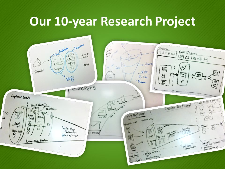 Our 10-year Research Project