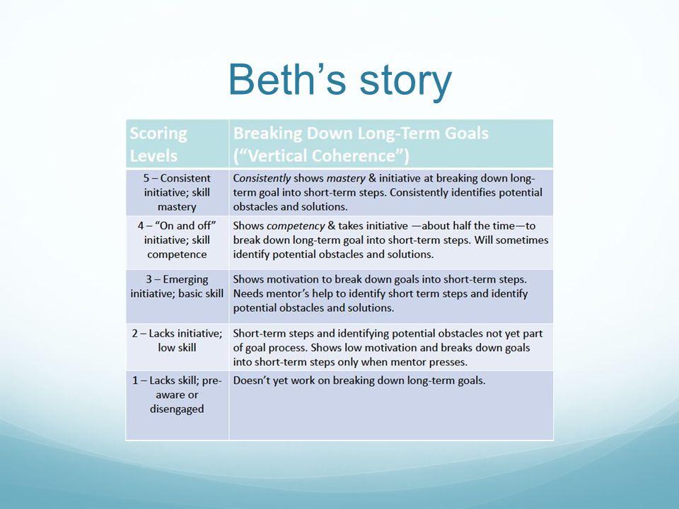 Beth's story