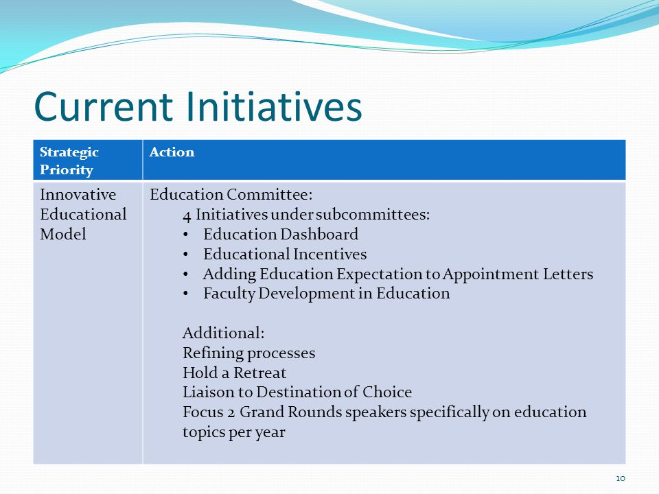 Current Initiatives Strategic Priority Action Innovative Educational Model Education Committee: 4 Initiatives under subcommittees: Education Dashboard Educational Incentives Adding Education Expectation to Appointment Letters Faculty Development in Education Additional: Refining processes Hold a Retreat Liaison to Destination of Choice Focus 2 Grand Rounds speakers specifically on education topics per year 10