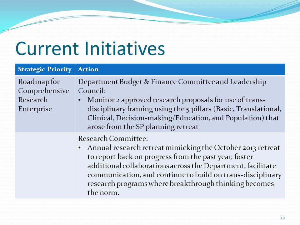 Current Initiatives Strategic PriorityAction Roadmap for Comprehensive Research Enterprise Department Budget & Finance Committee and Leadership Counci