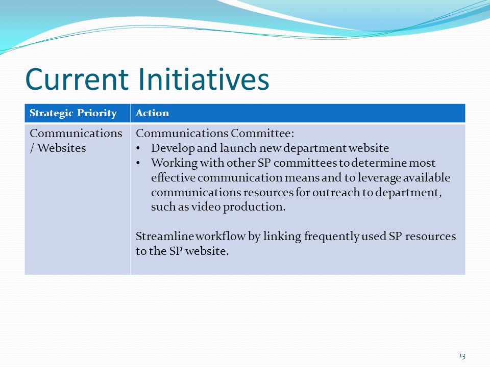 Current Initiatives Strategic PriorityAction Communications / Websites Communications Committee: Develop and launch new department website Working with other SP committees to determine most effective communication means and to leverage available communications resources for outreach to department, such as video production.