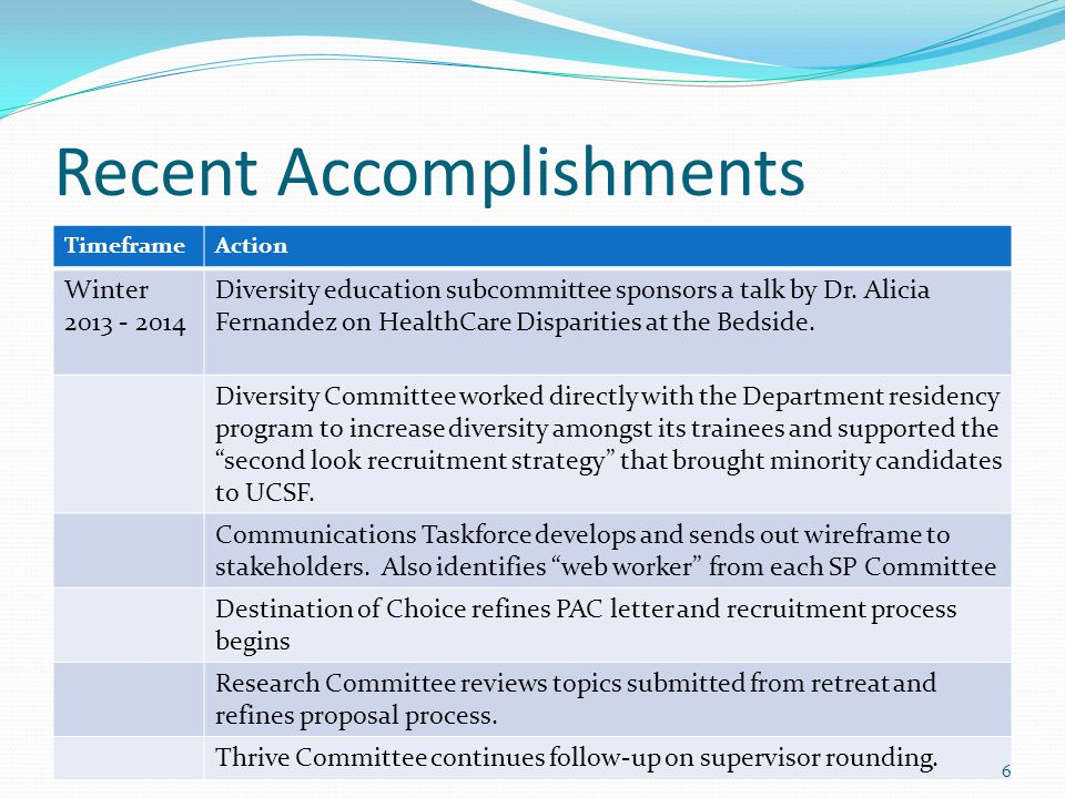 Recent Accomplishments TimeframeAction Winter 2013 - 2014 Diversity education subcommittee sponsors a talk by Dr. Alicia Fernandez on HealthCare Dispa