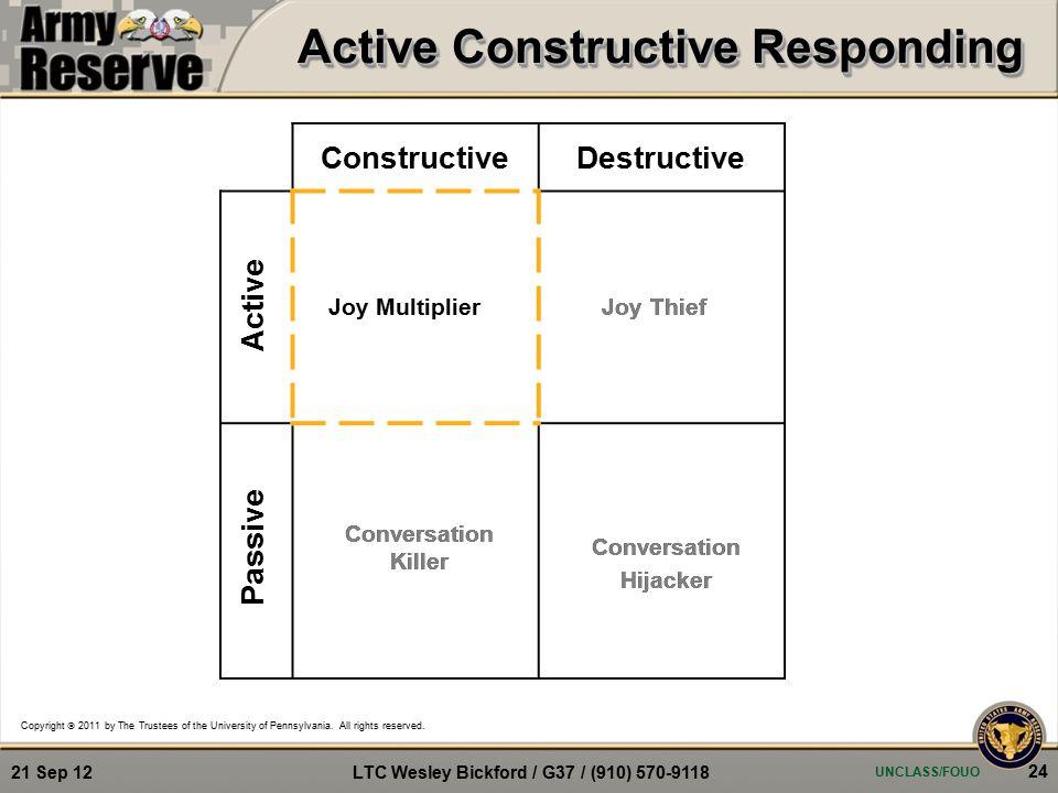 ConstructiveDestructive Passive Active Conversation Killer Conversation Hijacker Joy ThiefJoy Multiplier Conversation Killer Conversation Hijacker Joy Thief Copyright  2011 by The Trustees of the University of Pennsylvania.
