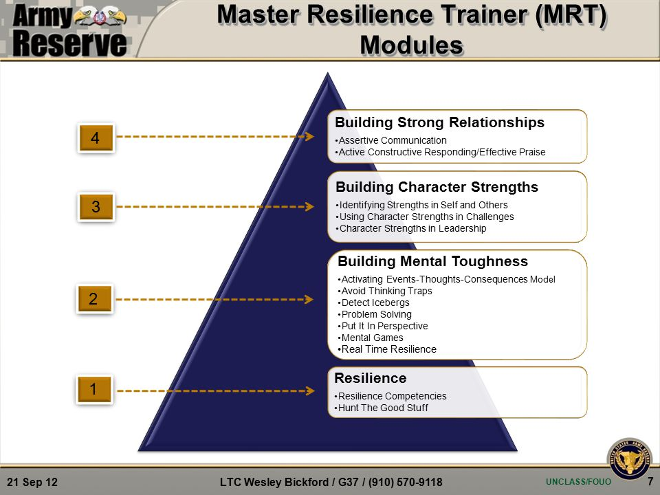 Building Strong Relationships Assertive Communication Active Constructive Responding/Effective Praise Building Character Strengths Identifying Strengths in Self and Others Using Character Strengths in Challenges Character Strengths in Leadership Building Mental Toughness Activating Events-Thoughts-Consequences Model Avoid Thinking Traps Detect Icebergs Problem Solving Put It In Perspective Mental Games Real Time Resilience Resilience Resilience Competencies Hunt The Good Stuff 1 1 2 2 3 3 4 4 Master Resilience Trainer (MRT) Modules UNCLASS/FOUO 7 21 Sep 12 LTC Wesley Bickford / G37 / (910) 570-9118