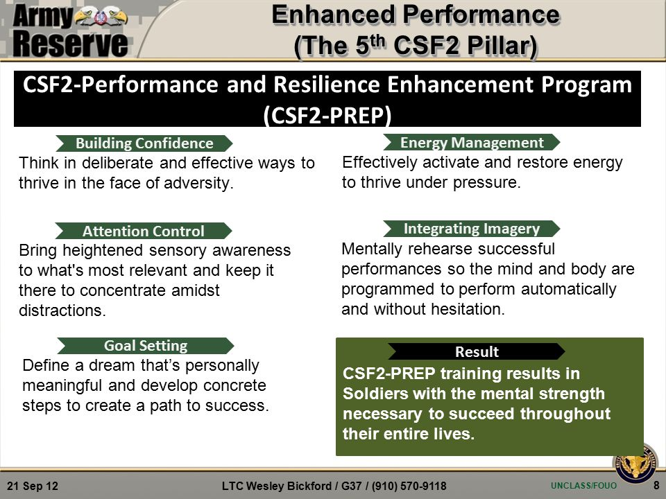 CSF2-Performance and Resilience Enhancement Program (CSF2-PREP) Building Confidence Result Goal Setting Attention Control Integrating Imagery Energy Management Think in deliberate and effective ways to thrive in the face of adversity.