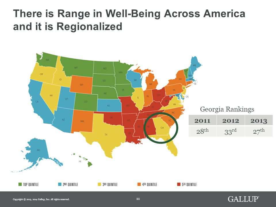 11 There is Range in Well-Being Across America and it is Regionalized Copyright © 2013, 2014 Gallup, Inc.
