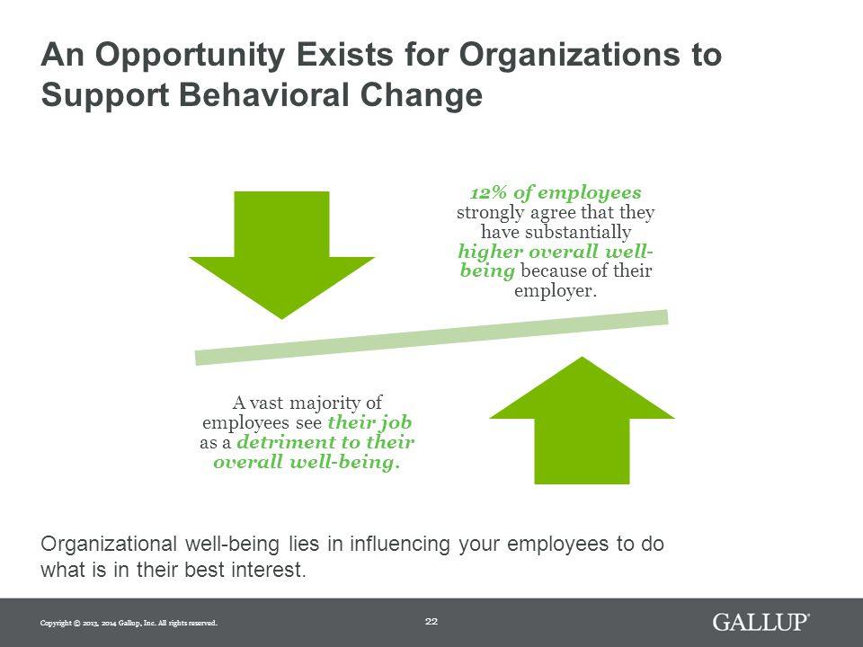 22 An Opportunity Exists for Organizations to Support Behavioral Change Organizational well-being lies in influencing your employees to do what is in their best interest.