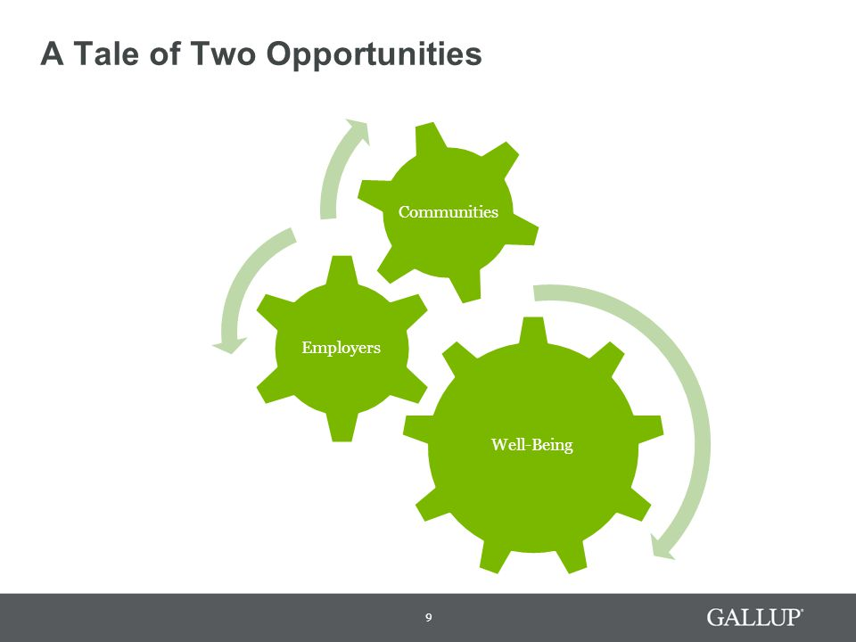 A Tale of Two Opportunities 9 Well-Being Employers Communities