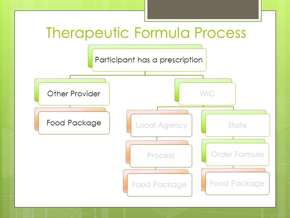 Therapeutic Formula Process