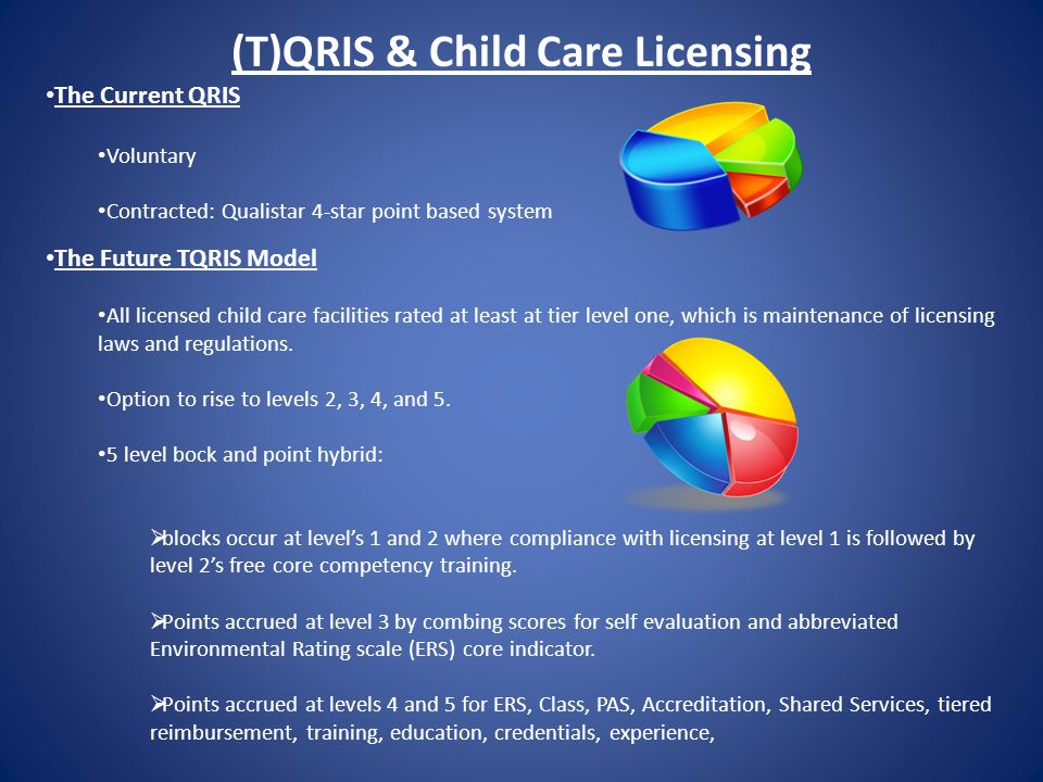 (T)QRIS & Child Care Licensing The Current QRIS Voluntary Contracted: Qualistar 4-star point based system The Future TQRIS Model All licensed child care facilities rated at least at tier level one, which is maintenance of licensing laws and regulations.