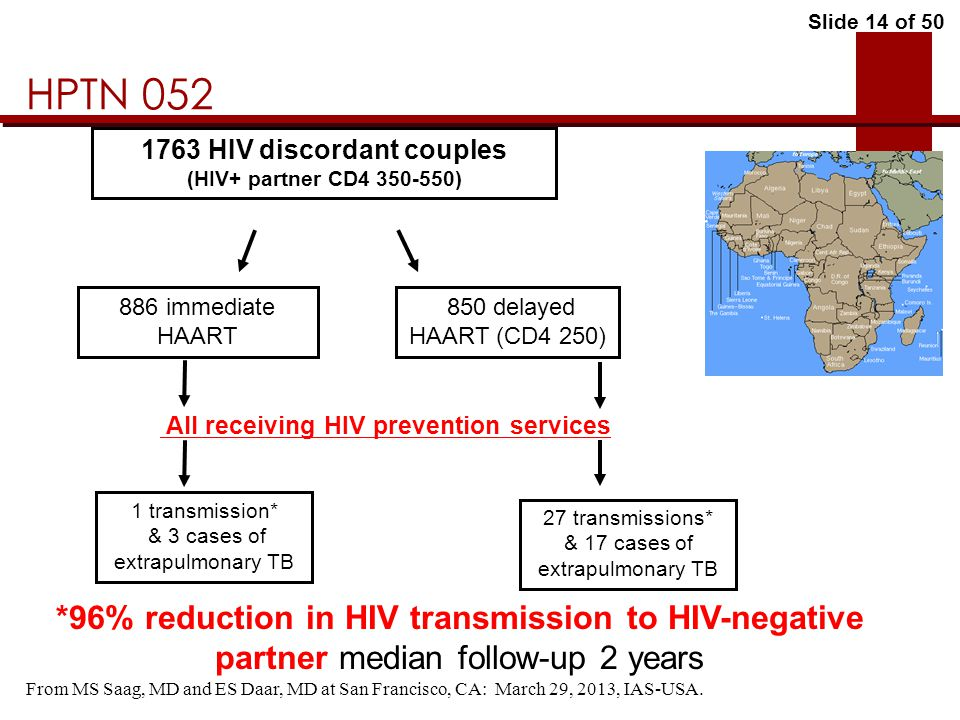 Slide 14 of 50 From MS Saag, MD and ES Daar, MD at San Francisco, CA: March 29, 2013, IAS-USA.