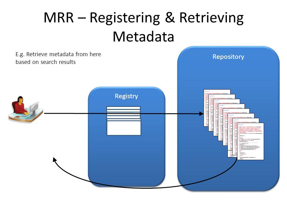 Registry MRR – Registering & Retrieving Metadata Repository E.g. Retrieve metadata from here based on search results