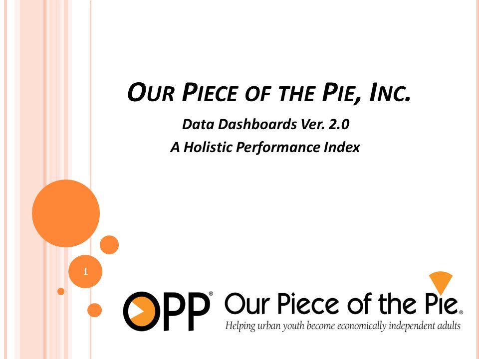 O UR P IECE OF THE P IE, I NC. Data Dashboards Ver. 2.0 A Holistic Performance Index 1