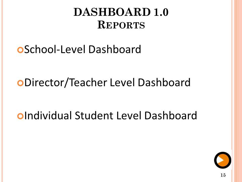 School-Level Dashboard Director/Teacher Level Dashboard Individual Student Level Dashboard DASHBOARD 1.0 R EPORTS 15