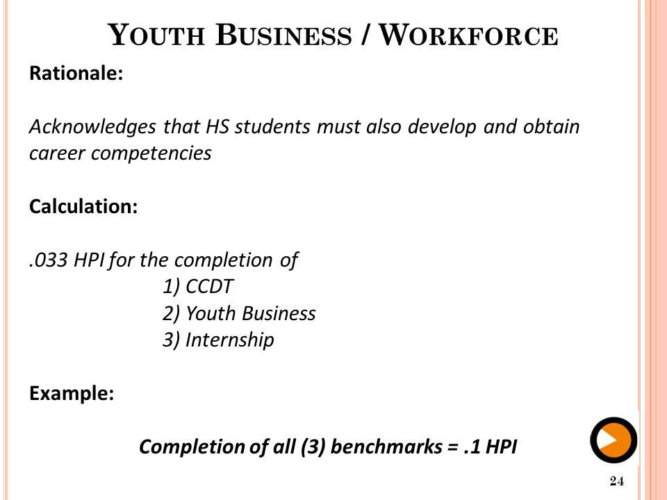 Y OUTH B USINESS / W ORKFORCE Rationale: Acknowledges that HS students must also develop and obtain career competencies Calculation:.033 HPI for the completion of 1) CCDT 2) Youth Business 3) Internship Example: Completion of all (3) benchmarks =.1 HPI 24
