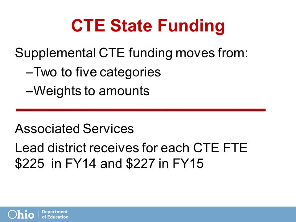CTE State Funding Supplemental CTE funding moves from: –Two to five categories –Weights to amounts Associated Services Lead district receives for each CTE FTE $225 in FY14 and $227 in FY15