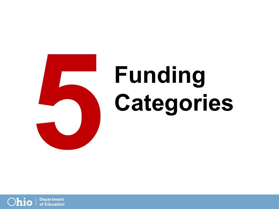 5 Funding Categories