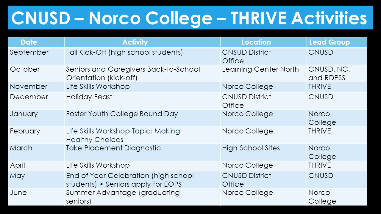 DateActivityLocationLead Group SeptemberFall Kick-Off (high school students)CNSUD District Office CNUSD OctoberSeniors and Caregivers Back-to-School O