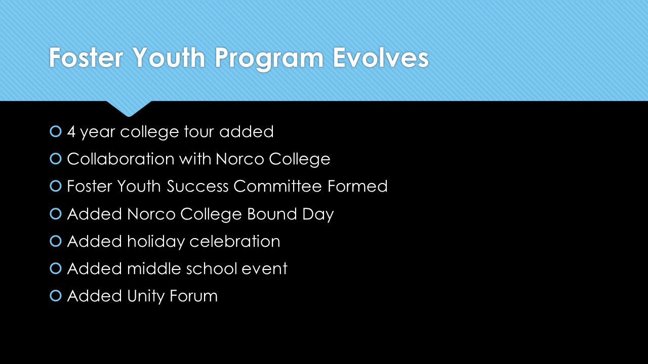 Foster Youth Program Evolves  4 year college tour added  Collaboration with Norco College  Foster Youth Success Committee Formed  Added Norco College Bound Day  Added holiday celebration  Added middle school event  Added Unity Forum  4 year college tour added  Collaboration with Norco College  Foster Youth Success Committee Formed  Added Norco College Bound Day  Added holiday celebration  Added middle school event  Added Unity Forum