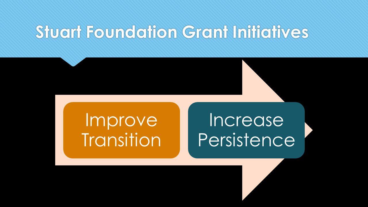 Stuart Foundation Grant Initiatives Improve Transition Increase Persistence