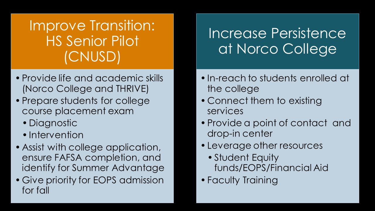 Improve Transition: HS Senior Pilot (CNUSD) Provide life and academic skills (Norco College and THRIVE) Prepare students for college course placement exam Diagnostic Intervention Assist with college application, ensure FAFSA completion, and identify for Summer Advantage Give priority for EOPS admission for fall Increase Persistence at Norco College In-reach to students enrolled at the college Connect them to existing services Provide a point of contact and drop-in center Leverage other resources Student Equity funds/EOPS/Financial Aid Faculty Training