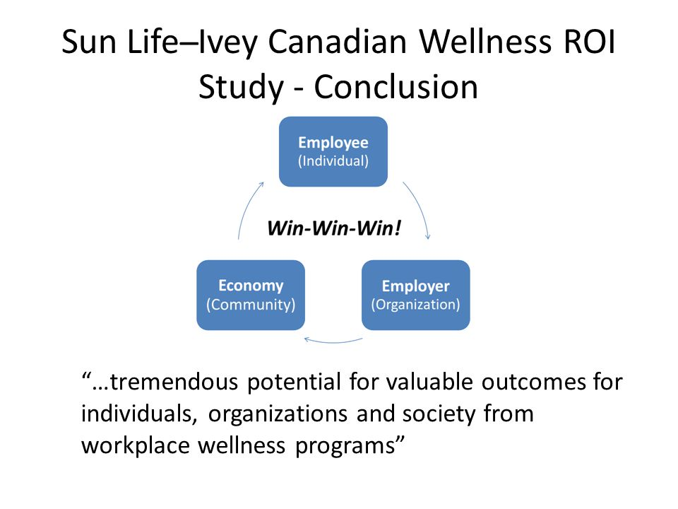 "Sun Life ̶ Ivey Canadian Wellness ROI Study - Conclusion ""…tremendous potential for valuable outcomes for individuals, organizations and society from"