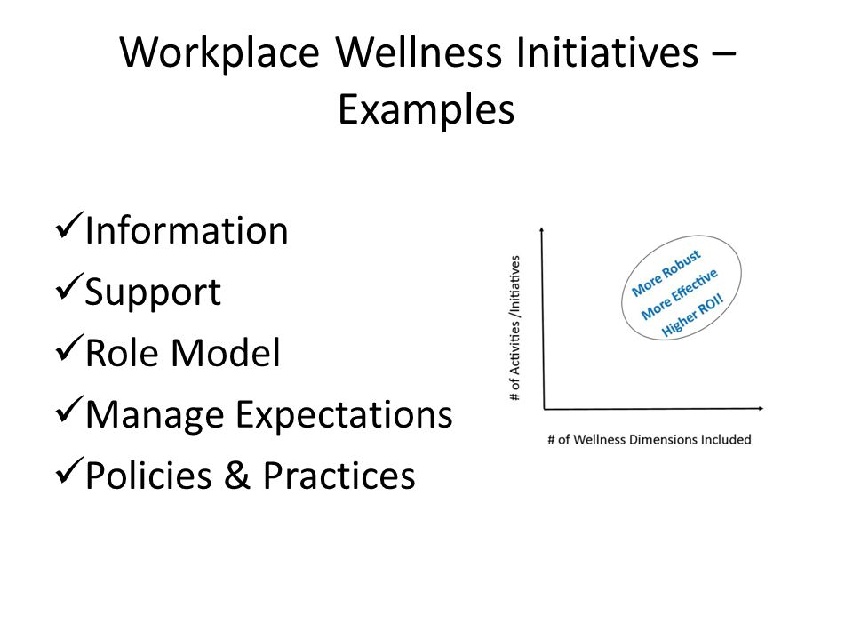 Information Support Role Model Manage Expectations Policies & Practices Workplace Wellness Initiatives – Examples