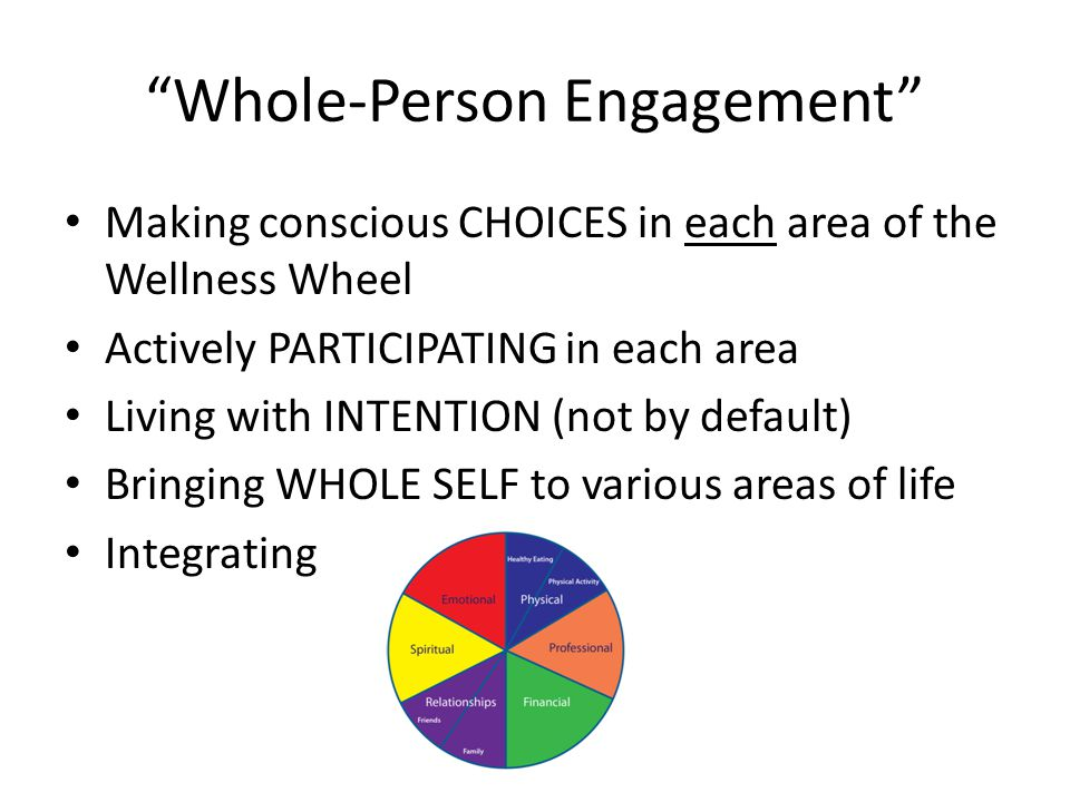 """Whole-Person Engagement"" Making conscious CHOICES in each area of the Wellness Wheel Actively PARTICIPATING in each area Living with INTENTION (not b"