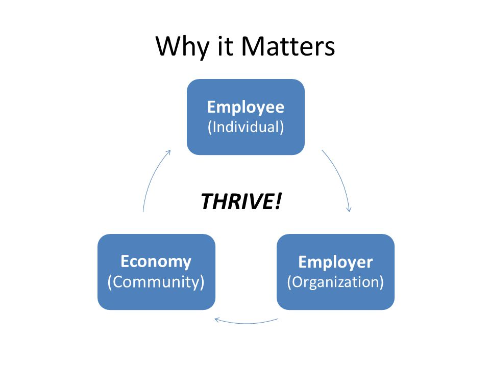 Why it Matters THRIVE!