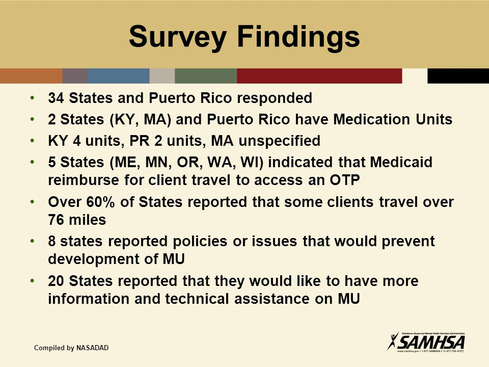 Survey Findings 34 States and Puerto Rico responded 2 States (KY, MA) and Puerto Rico have Medication Units KY 4 units, PR 2 units, MA unspecified 5 States (ME, MN, OR, WA, WI) indicated that Medicaid reimburse for client travel to access an OTP Over 60% of States reported that some clients travel over 76 miles 8 states reported policies or issues that would prevent development of MU 20 States reported that they would like to have more information and technical assistance on MU Compiled by NASADAD
