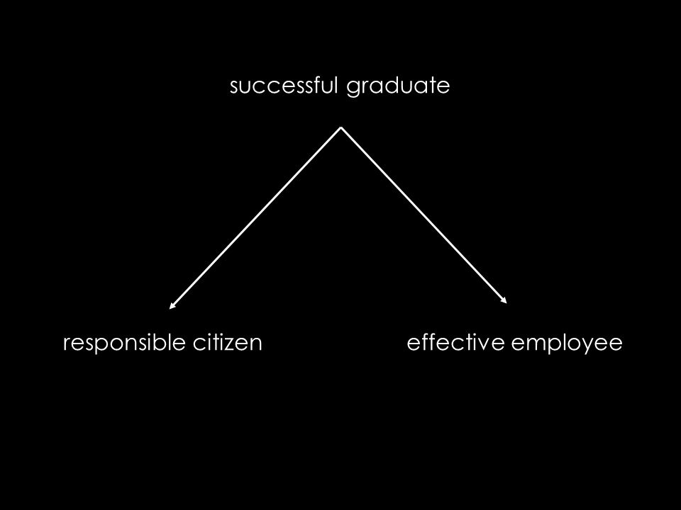 successful graduate responsible citizeneffective employee