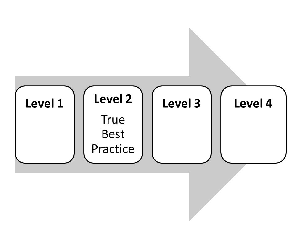 Level 1 Level 2 True Best Practice Level 3 Level 4