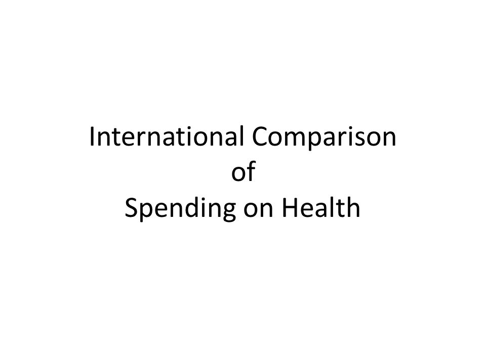 International Comparison of Spending on Health