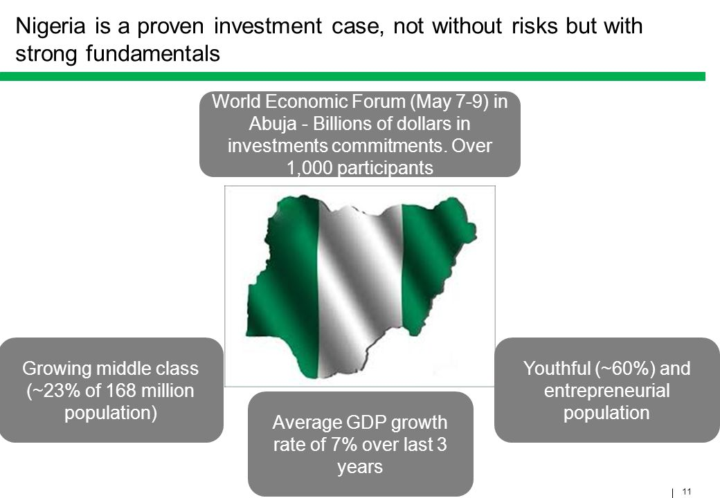 11 Nigeria is a proven investment case, not without risks but with strong fundamentals Youthful (~60%) and entrepreneurial population Average GDP grow