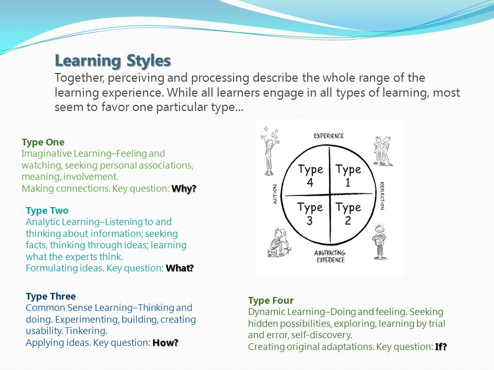 Learning Styles Together, perceiving and processing describe the whole range of the learning experience. While all learners engage in all types of lea
