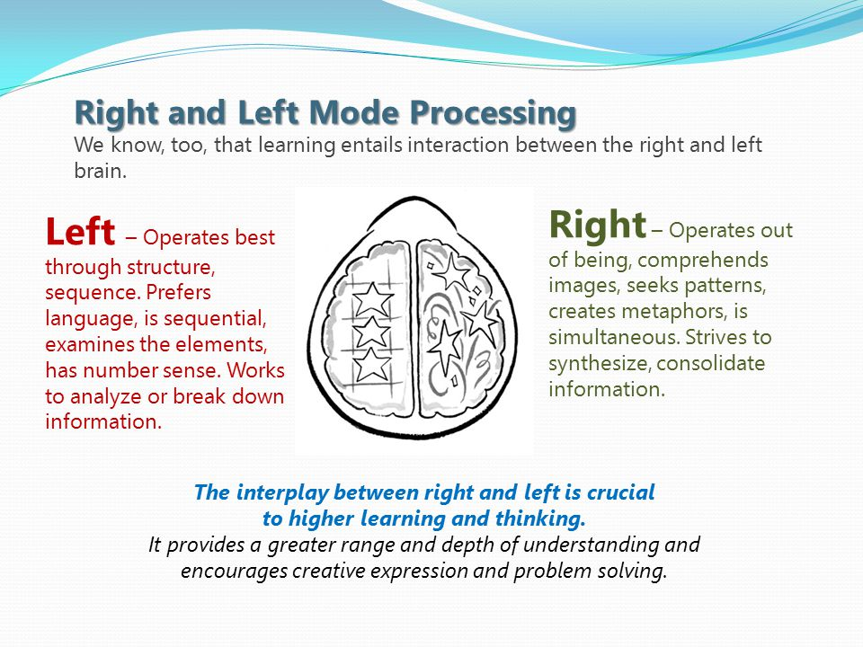 Right and Left Mode Processing We know, too, that learning entails interaction between the right and left brain. Left – Operates best through structur