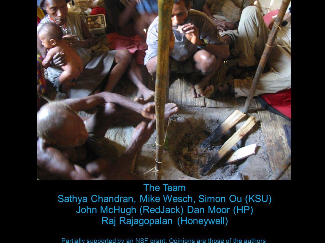 The Team Sathya Chandran, Mike Wesch, Simon Ou (KSU) John McHugh (RedJack) Dan Moor (HP) Raj Rajagopalan (Honeywell) Partially supported by an NSF grant.