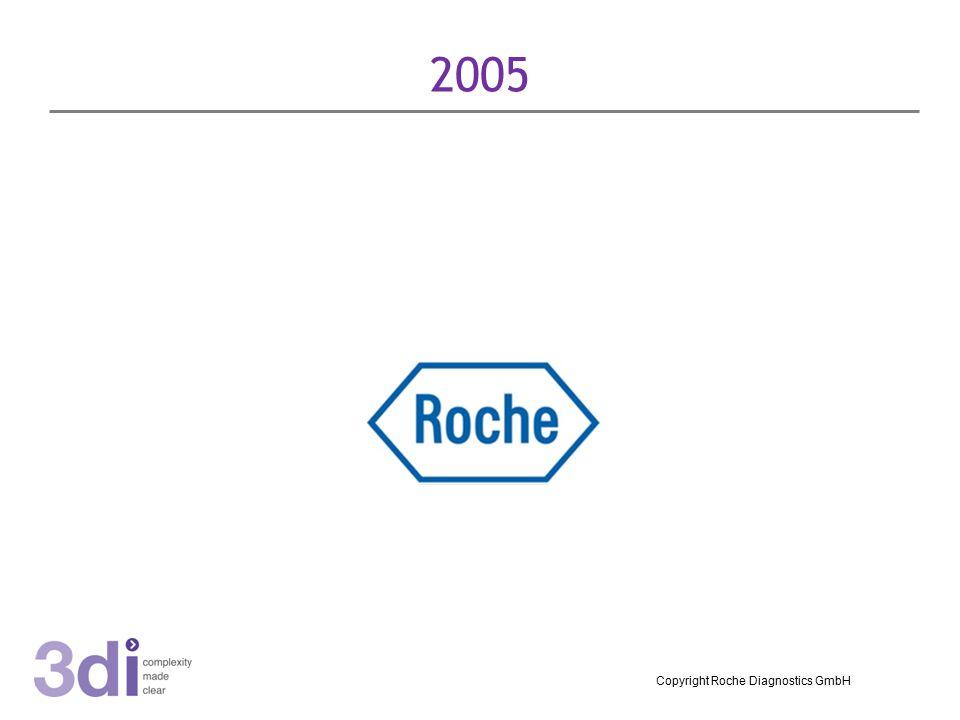 2005 Copyright Roche Diagnostics GmbH