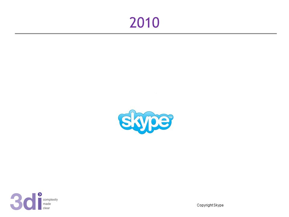 2010 Copyright Skype