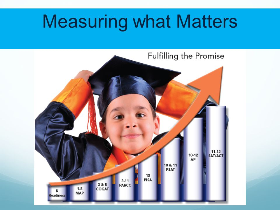 October Leadership Measuring what Matters