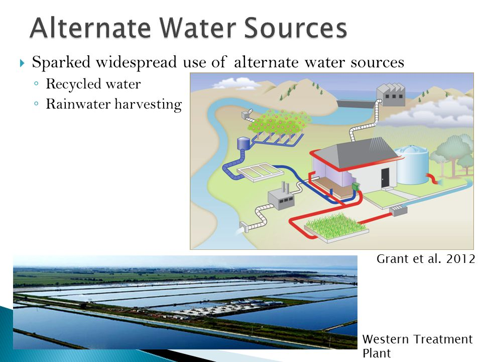  Sparked widespread use of alternate water sources ◦ Recycled water ◦ Rainwater harvesting Grant et al.