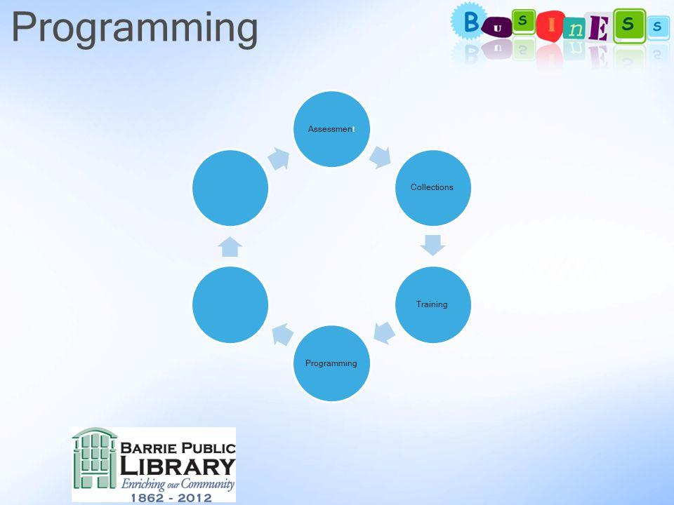 Programming AssessmentCollectionsTrainingProgramming