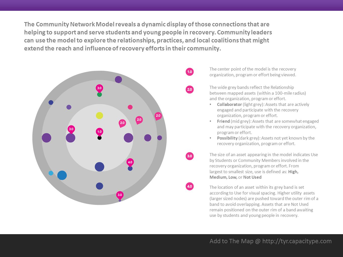 Add to The Map @ http://tyr.capacitype.com The Community Network Model reveals a dynamic display of those connections that are helping to support and serve students and young people in recovery.