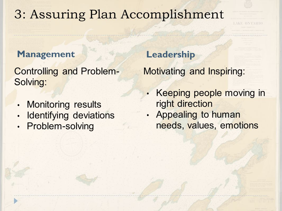 3: Assuring Plan Accomplishment Management Leadership Controlling and Problem- Solving: Monitoring results Identifying deviations Problem-solving Moti