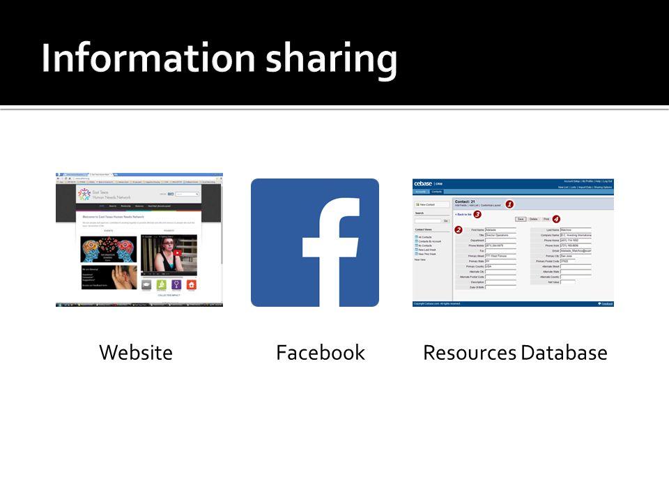 Website Facebook Resources Database