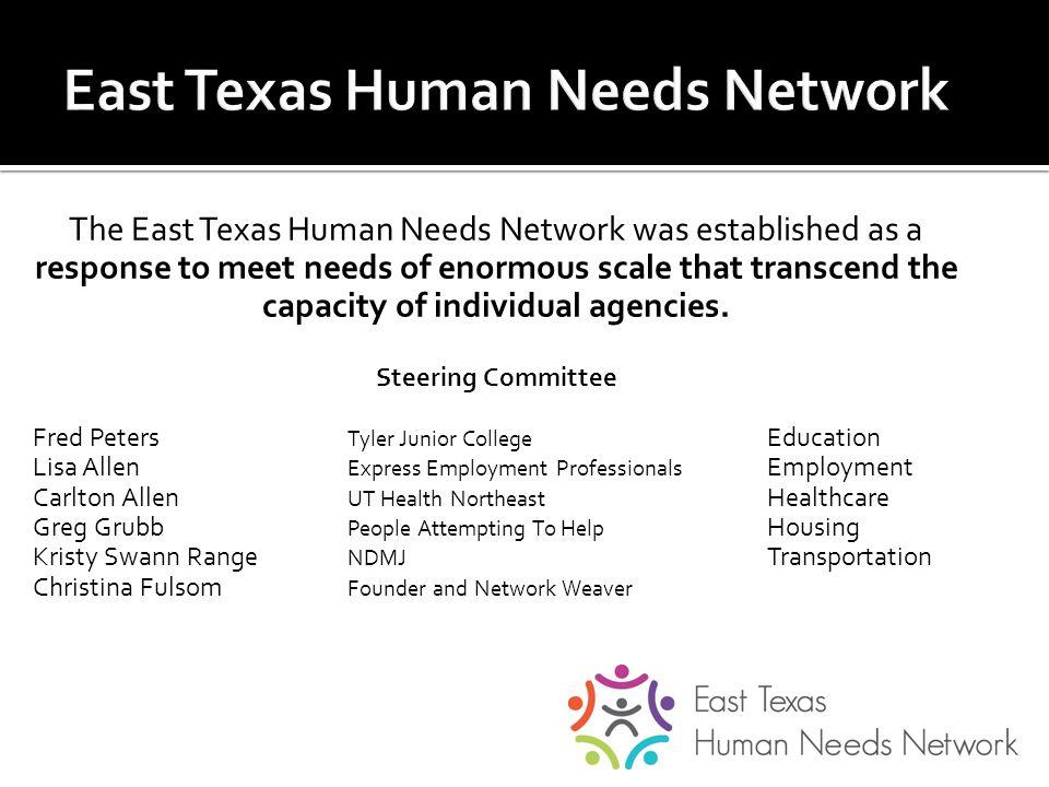 East Texas Human Needs Network Christina Fulsom 903.216.3211 christina@ethnn.org www.ETHNN.org